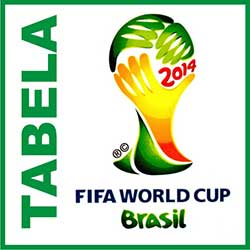 Tabela Copa Mundo 2014